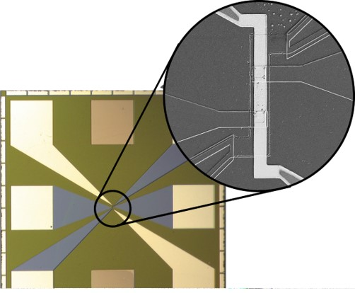 New Thermal Sensing for Microcalorimetry and Microfluidics (ERC-PoC project)