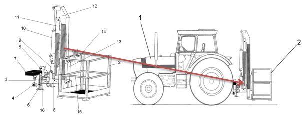 Plataforma de trabajo elevable como apero para tractores agrícolas