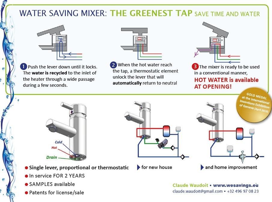 Water-saving mixer tap, the greenest tap that saves Time, Water and Energy.