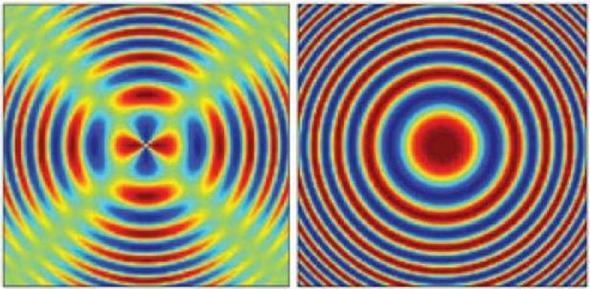 Novel Radial-Polarization Interferometer (RPI)