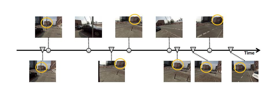 Algorithm for Stabilizing Fast Forward of Videos, Especially for Wearable Cameras