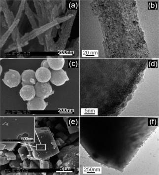 Nanoparticle Coatings Based on Hydrogen Peroxide Sol-Gel Processing of Metal Oxides