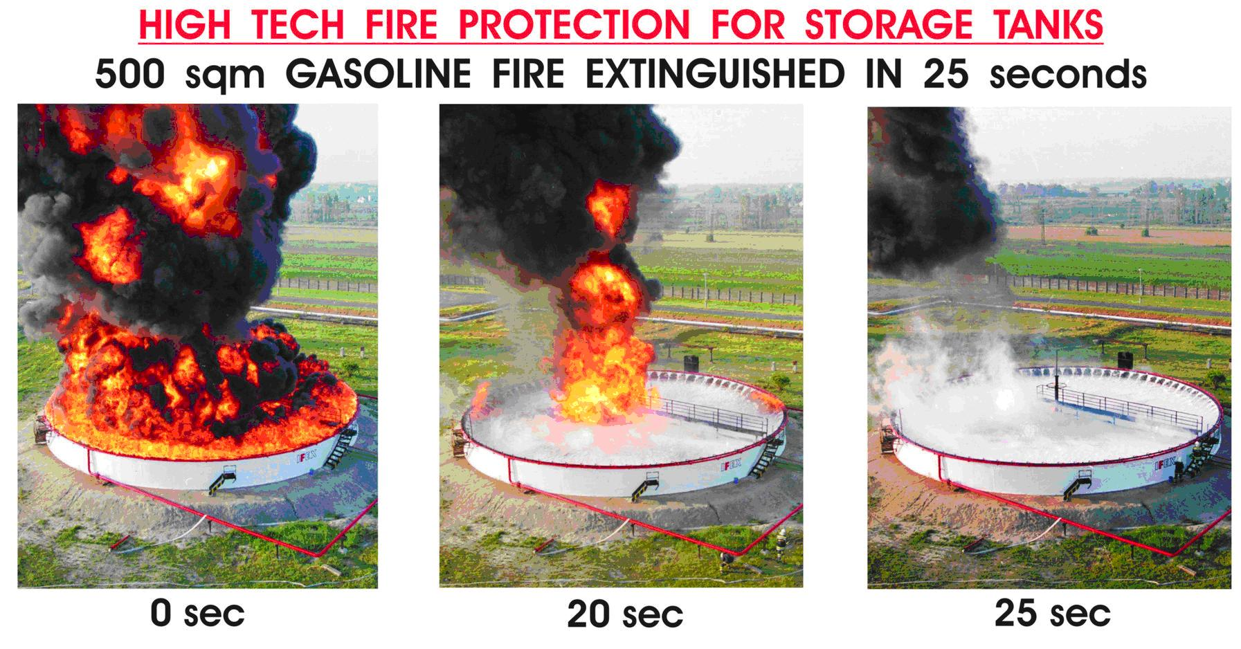 Pressurized Foam Fire Protection System For Large Diameter