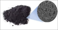 Non-Thermal Method for In Situ Regeneration or Cleaning of Activated Carbon