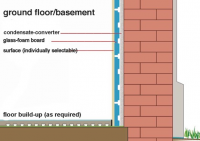FRIDS - Moisture–regulating indoor insulation system to improve energy efficiency of old buildings