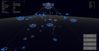 Big Data Spatial Visualization Technology for MNCs and Government Entities